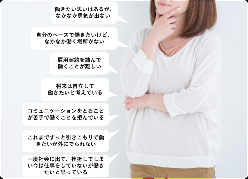 尼崎市の皆様へ このようなお悩みはありませか?